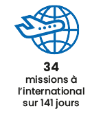 Infographie-2019-missions